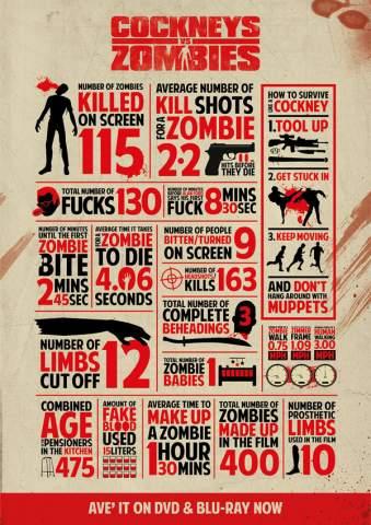 Cockneys Vs Zombies Infographic